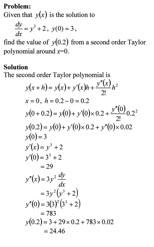 Taylor Series – The Numerical Methods Guy